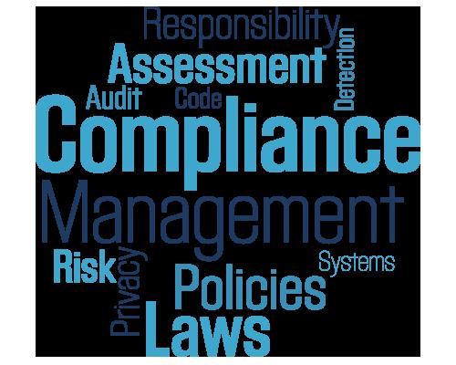 A financial services regulatory compliance word cloud.