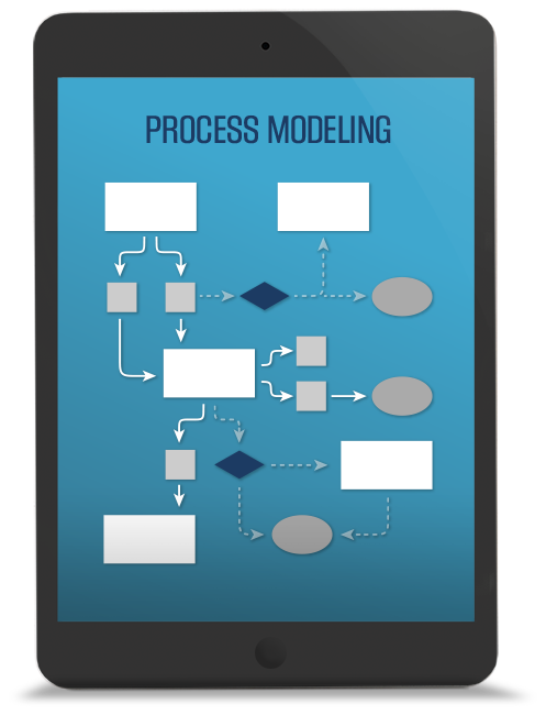 process modeling tablet - BPM