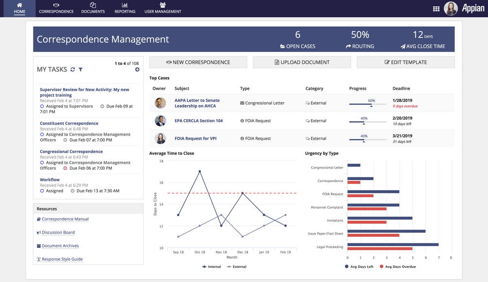 correspondence management dashboard - appian