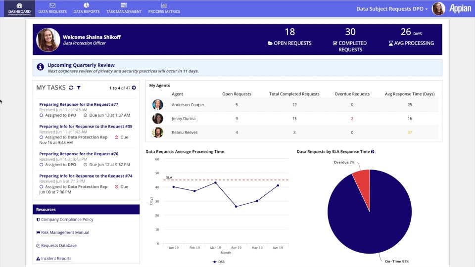 data subject requests dashboard - appian