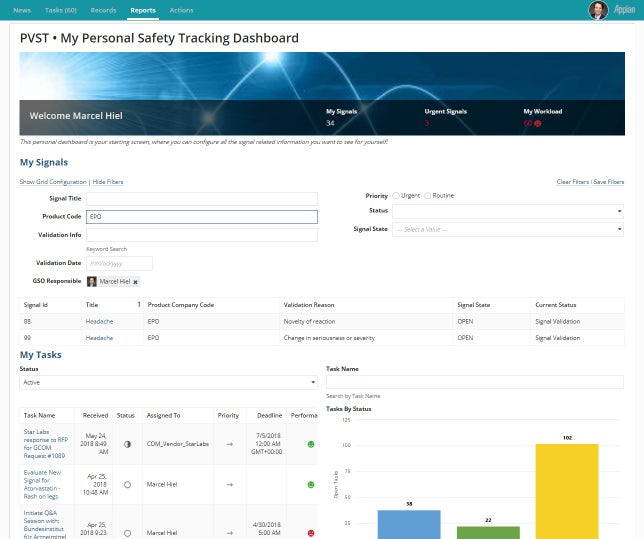 product safety tracking dashboard - appian