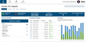 vendor and supplier management dashboard