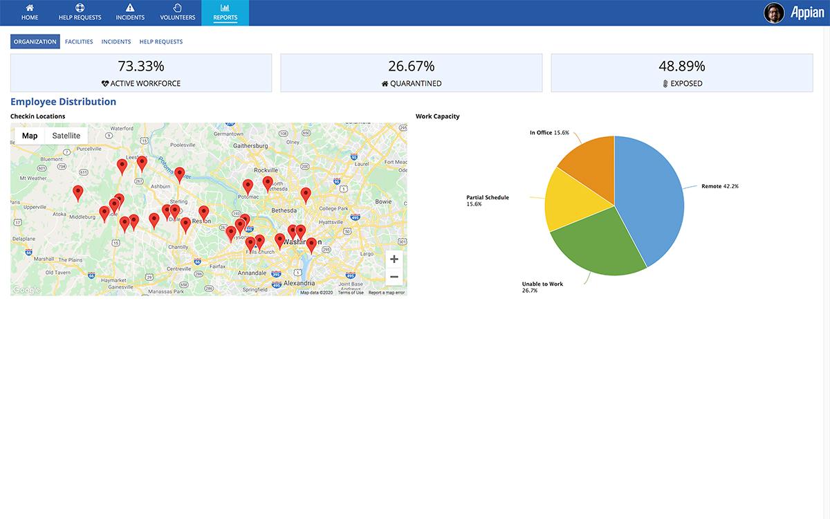 Screenshot zur Mitarbeiternachverfolgung