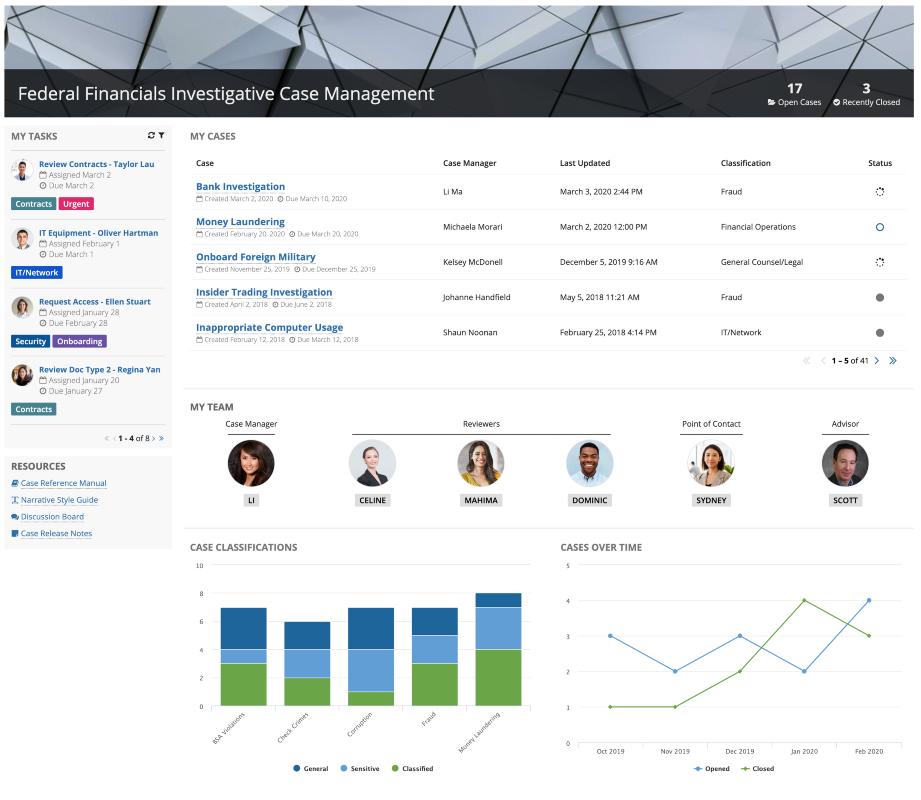investigative case management financial regulators screenshot
