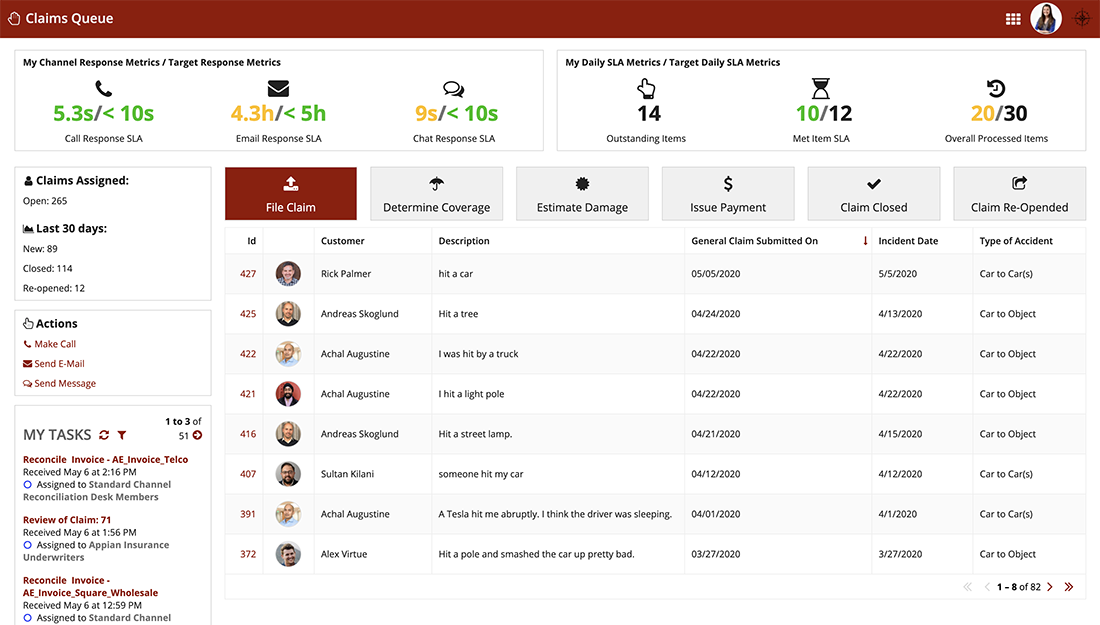 Claims Adjustment Dashboard - Appian