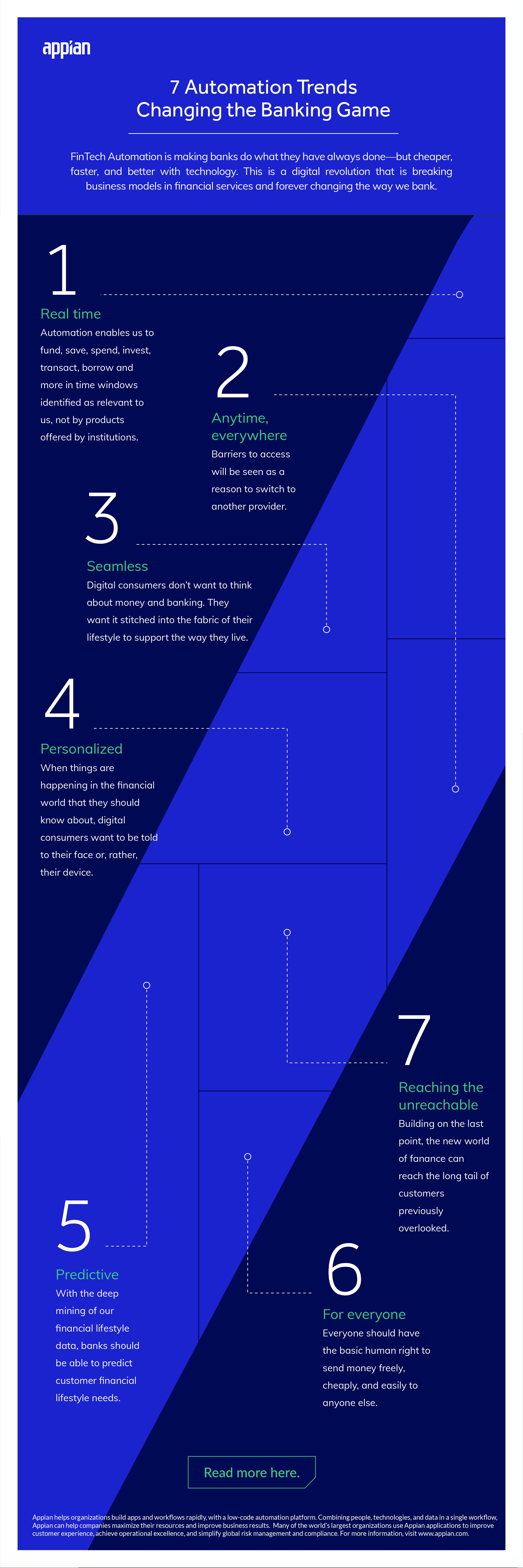 January Infographic