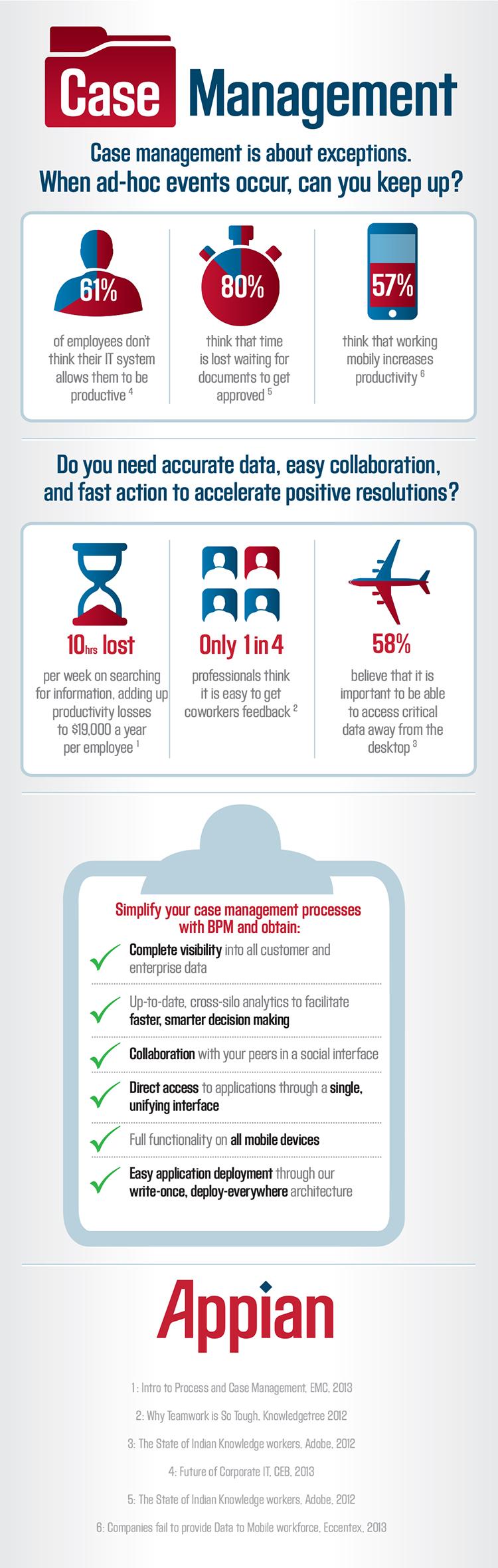 ap_case_management_infographic