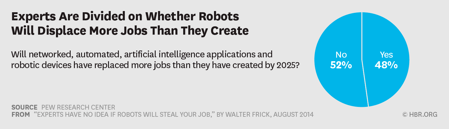 Experts are divided on whether digital automation is a job killer