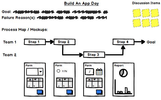 Build An App Day